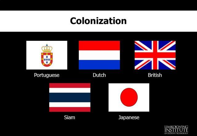 Colonization Portuguese Dutch British Siam Japanese